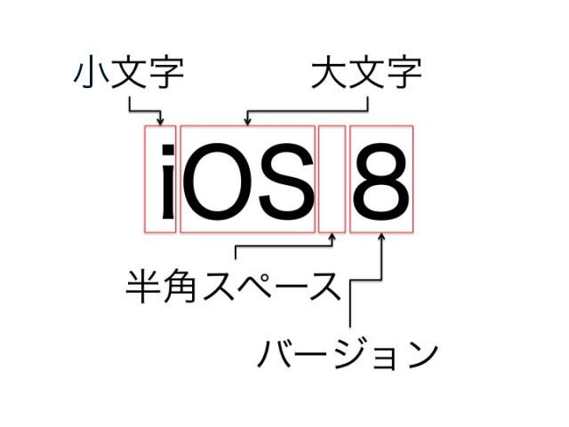 iOS-8-notation2-640x480-2