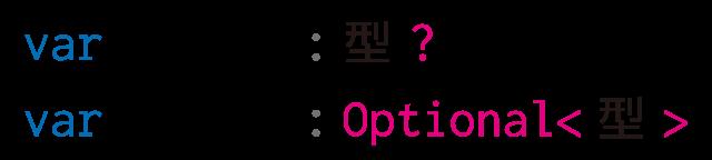 optionalk_syntax
