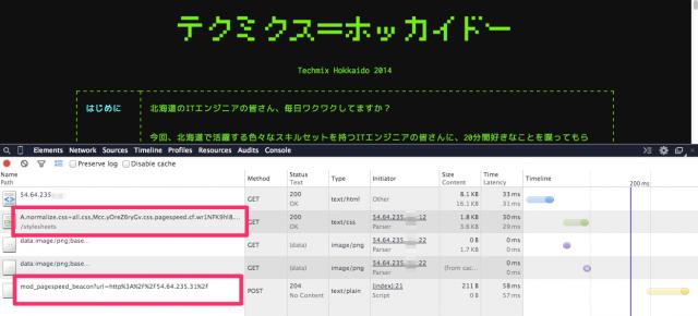 Techmix_Hokkaido_2014