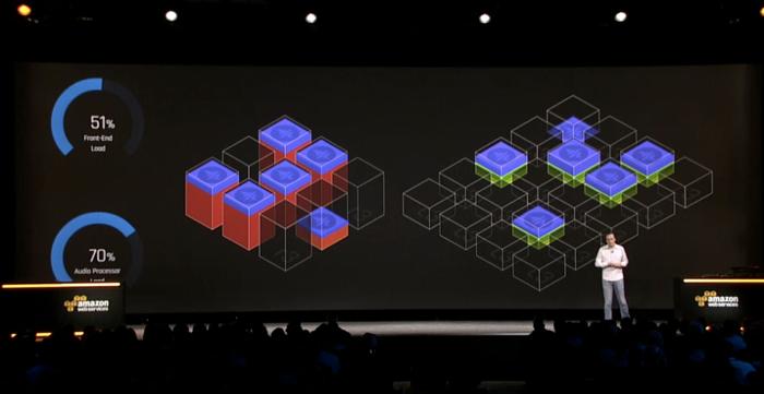reinvent2014-keynote02-09