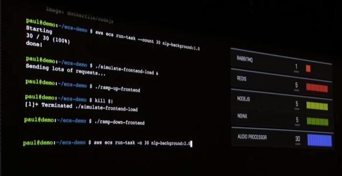 reinvent2014-keynote02-10