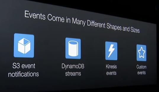 reinvent2014-keynote02-16