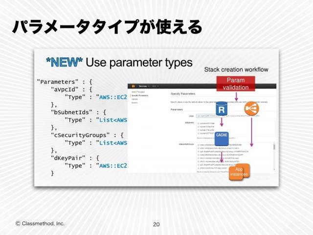 CM-reGrowth-reInvent-app304-kaji.020