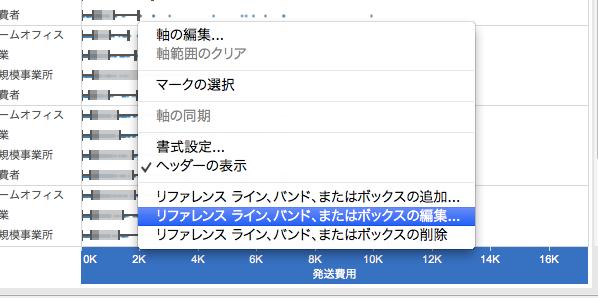 adv-tab-create-box-plot-05
