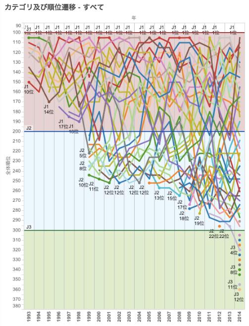 jleague-graph-01