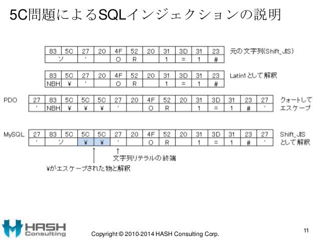 secpolo-4