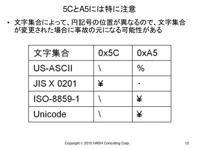 secpolo20-3