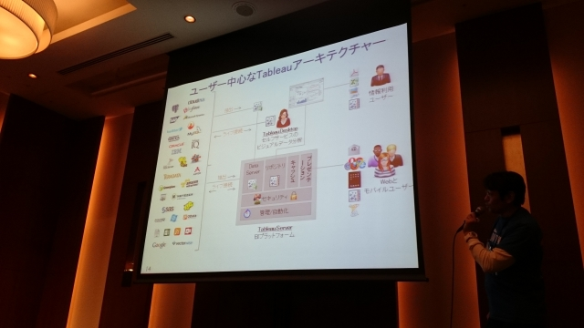 tableau-conference-tokyo-2014-breakoutsession-data-governance-report-03