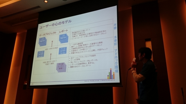 tableau-conference-tokyo-2014-breakoutsession-data-governance-report-04
