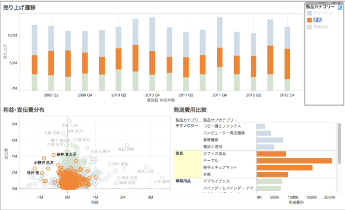 tableau-highlight-action-07