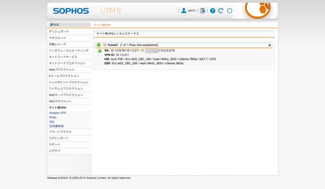 kaji-sophos-14-SiteA-IPsecStatus