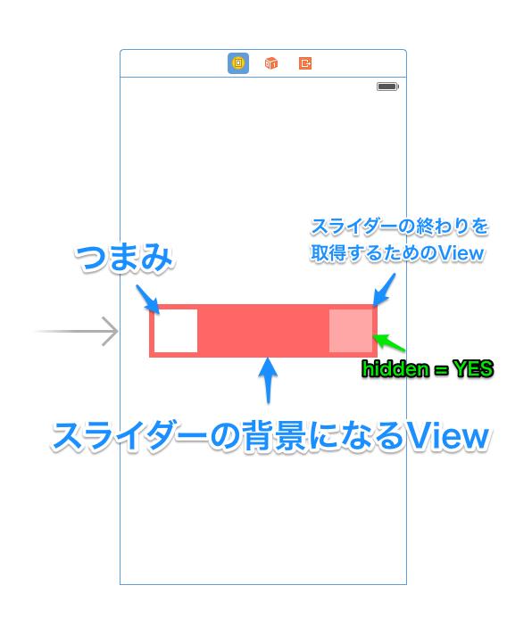 slidersample-storyboard