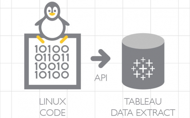tableau-data-extract-api-for-linux