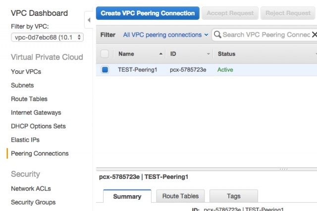 VPC_Management_Console_と_VPC_Management_Console