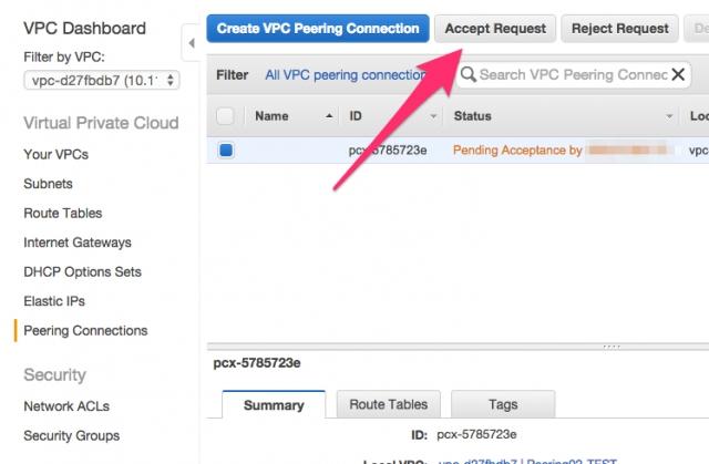 VPC_Management_Console_と_VPC_Management_Console_と__1_KDDI_ChatWork_-_AWSチーム