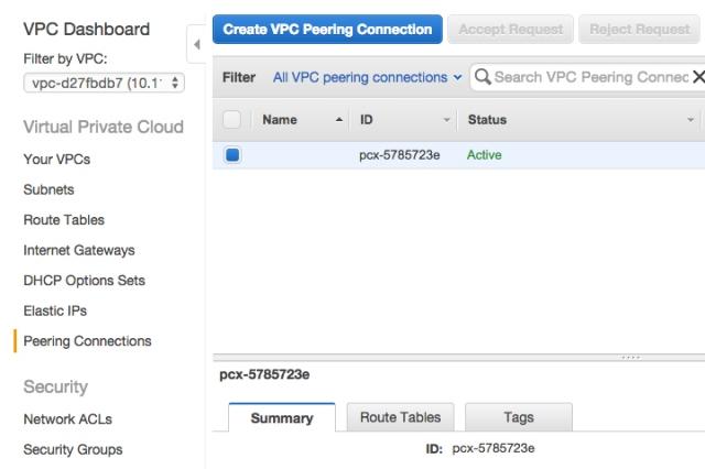 VPC_Management_Console_と_VPC_Management_Console_と_KDDI_ChatWork_-_AWSチーム