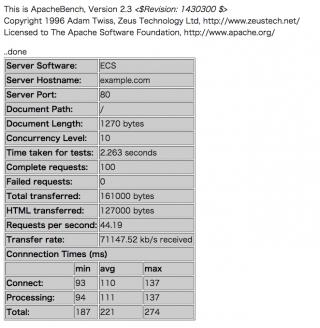 ApacheBenchのxyzオプションをつけたHTML出力