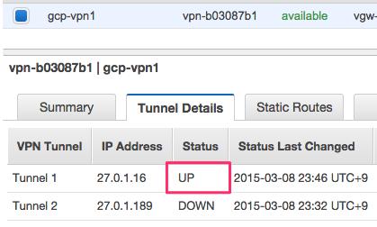 vpn-interconnect24