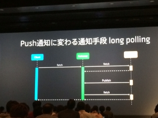 「Push通知に変わる通知手段 long polling」
