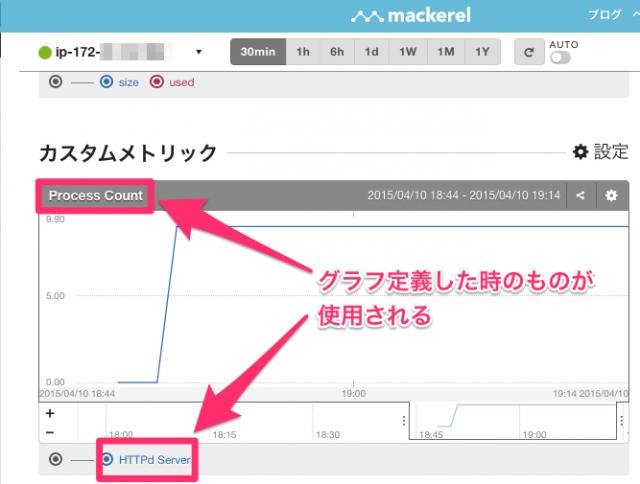 mackerel_cm-demo02