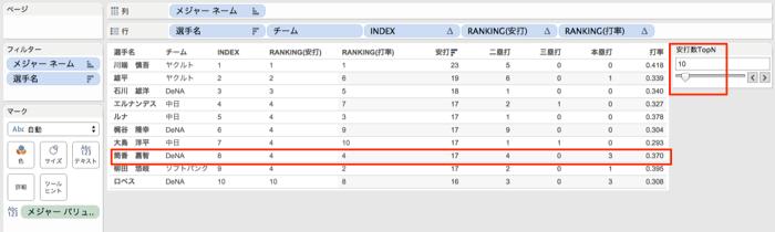 tableau-rank-04