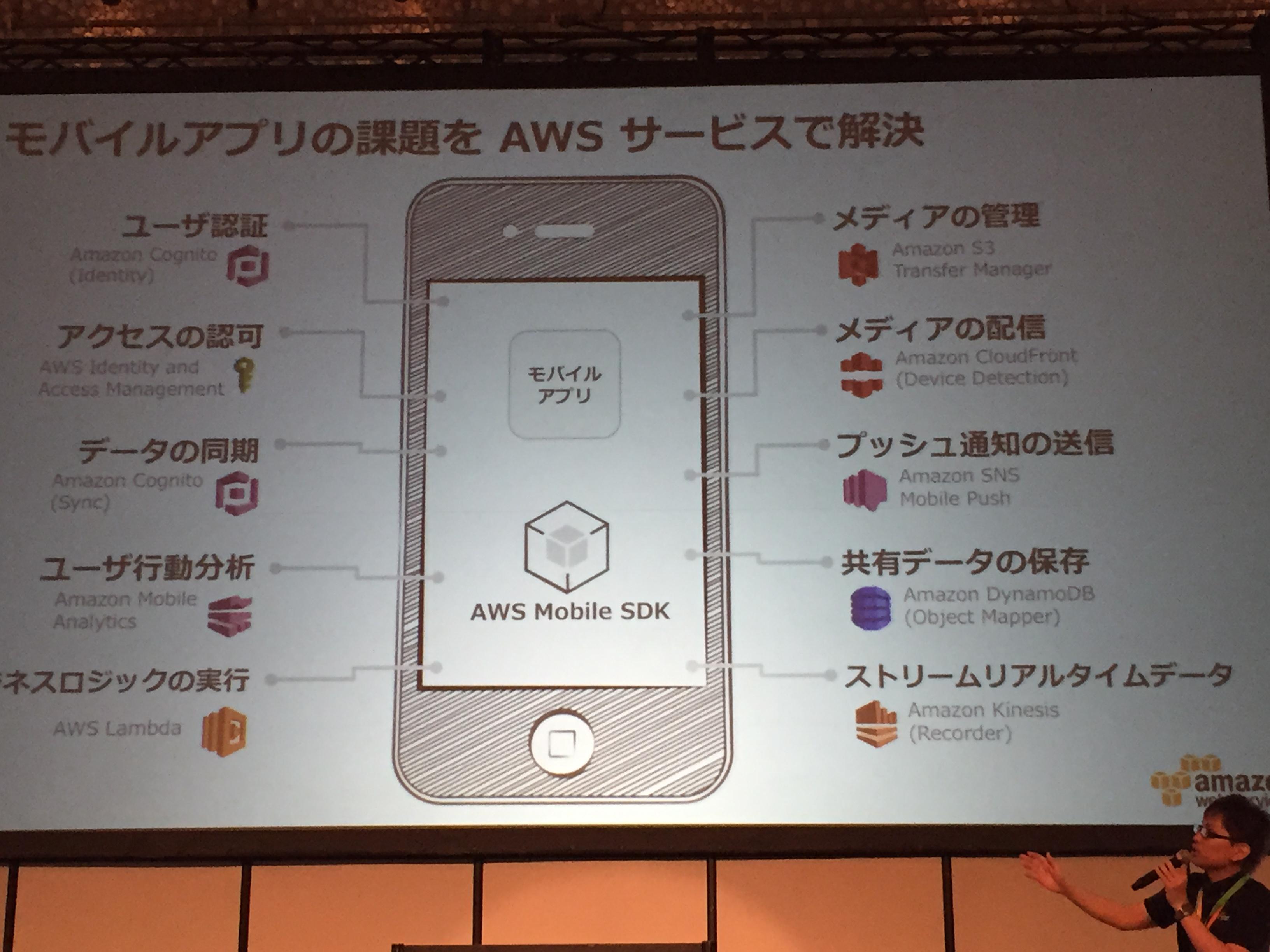 aws_mobile_services