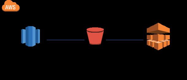 amazon-machine-learning-poc-with-ryohin-keikaku1