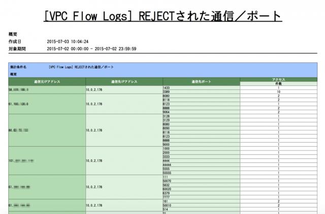 vpc_logstorage_11.png