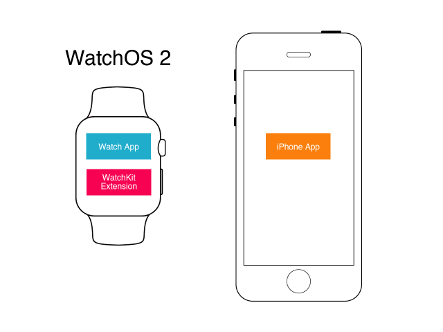 watch_and_iphone-01