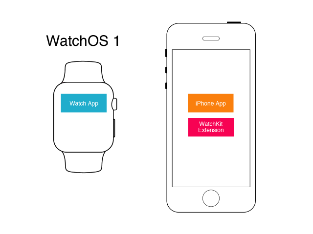watch_and_iphone-02