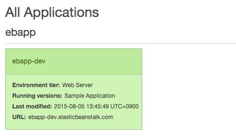 Elastic_Beanstalk_Applications