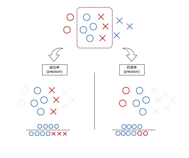 confusion matrix 2