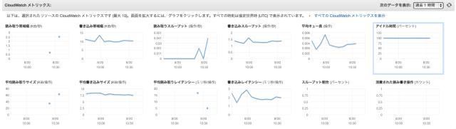 compare_monitaring-22-cw