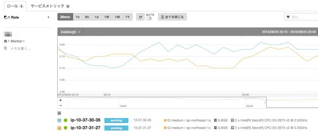 compare_monitaring-33-mc