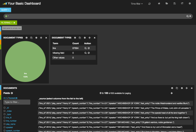 Kibana_3_-_Your_Basic_Dashboard