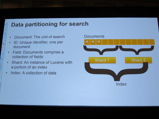 データパーティショニングの図
