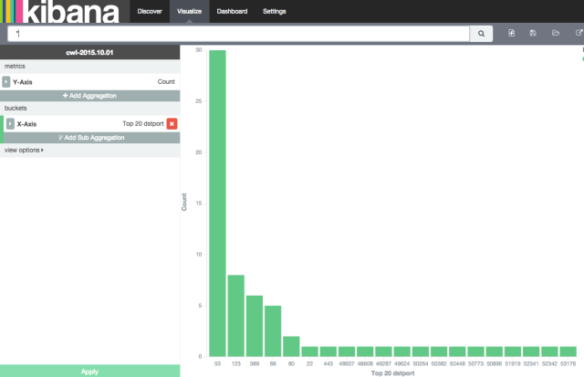 Visualize_-_Kibana_4