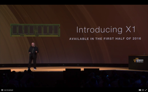 aws-reinvent-2015-keynote2nd_011
