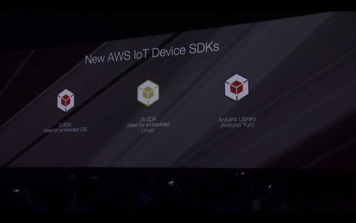 aws-reinvent-2015-keynote2nd_058