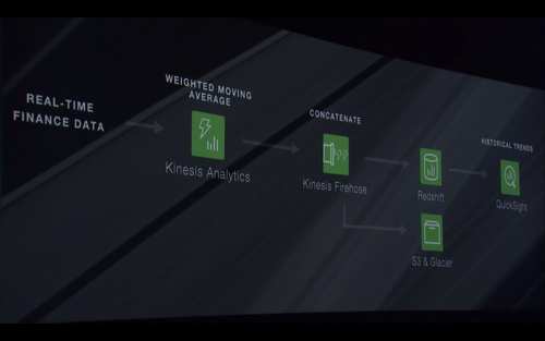 aws-reinvent-keynote-2nd_009
