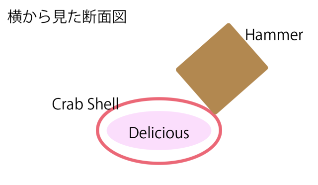 crab_method_4