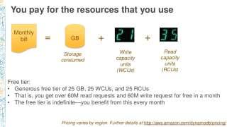 dat202-managed-database-options-on-aws-25-1024