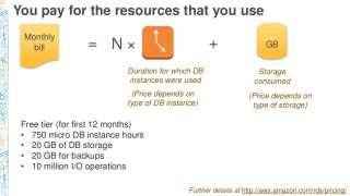 dat202-managed-database-options-on-aws-36-1024