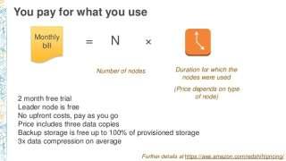 dat202-managed-database-options-on-aws-51-638
