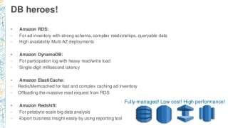 dat202-managed-database-options-on-aws-65-638