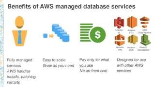 dat202-managed-database-options-on-aws-71-638