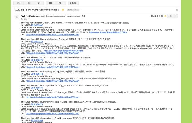 _ALERT__Found_Vulnerability_Information_-_fujimoto_shinji_classmethod_jp_-_Classmethod_jp_メール