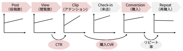 tc2015-parco-pocket-analysis