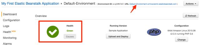 Default-Environment_-_Dashboard