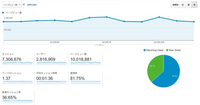 screenshot 2015-12-30 23.13.15